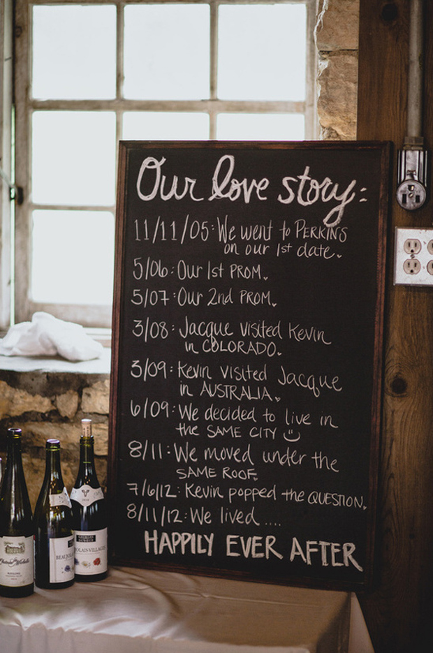 our-love-story-wedding-relationship-milestones