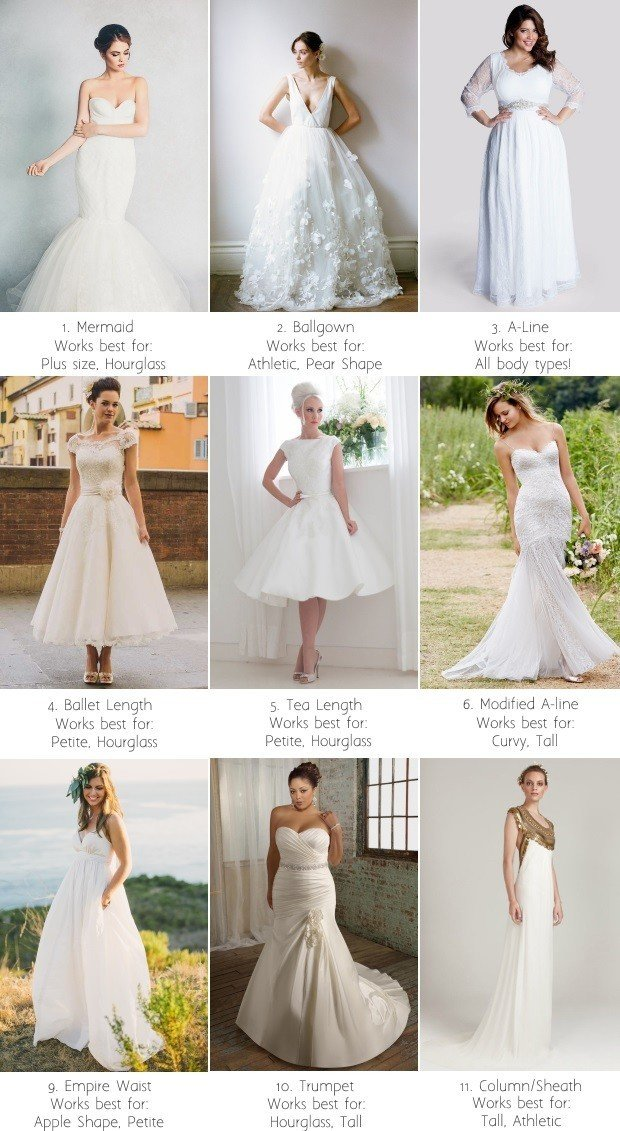 The Ultimate Guide to Finding your Wedding Dress
